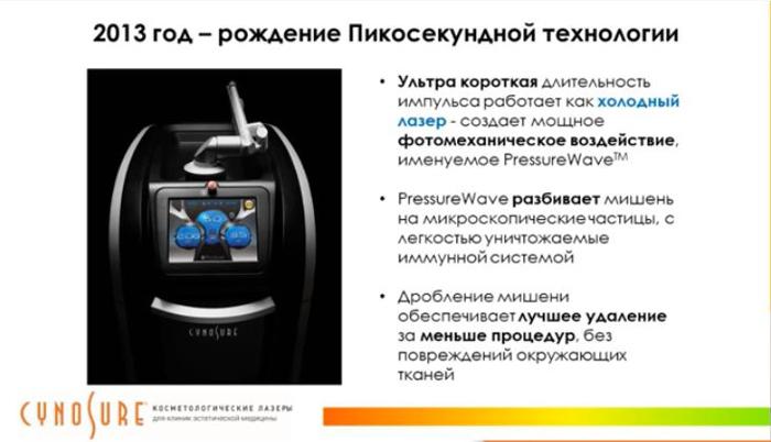PicoSure – это первый и единственный в мире александритовый пикосекундный лазер